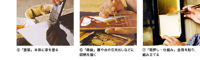 写真左から⑤「塗装」本体に漆を塗る作業。⑥「蒔絵」扉や台の引き出しなどに図柄を描く作業。⑦「箔押し・仕組み」金箔を貼り、組み立てる作業。