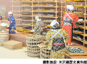 作業の様子を表した人形の写真(撮影施設:米沢織歴史資料館)